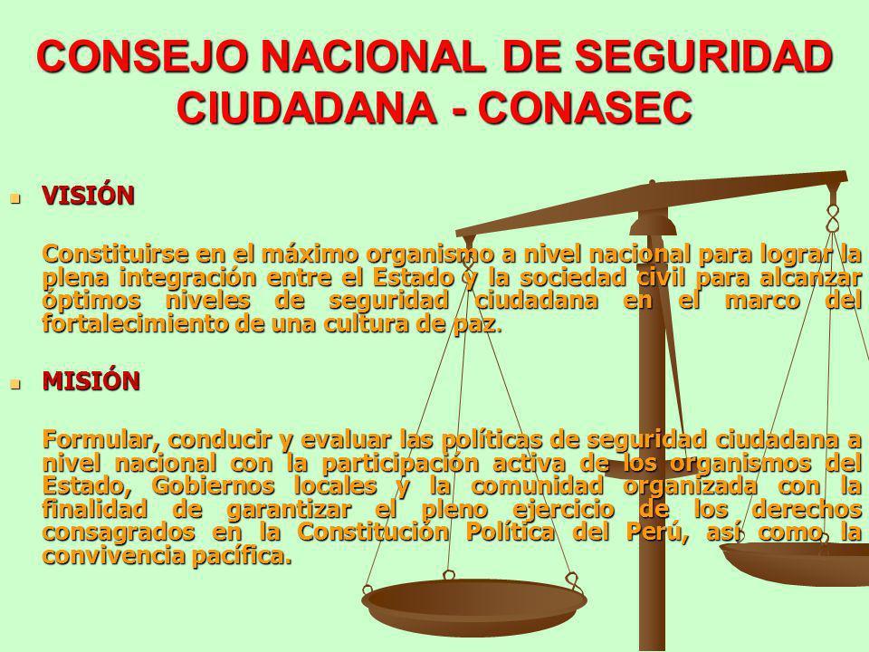 CONSEJO NACIONAL DE SEGURIDAD CIUDADANA - CONASEC VISIÓN VISIÓN Constituirse en el máximo organismo a nivel nacional para lograr la plena integración
