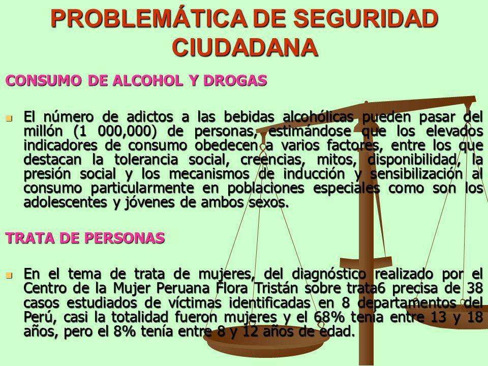 PROBLEMÁTICA DE SEGURIDAD CIUDADANA CONSUMO DE ALCOHOL Y DROGAS El número de adictos a las bebidas alcohólicas pueden pasar del millón (1 000,000) de
