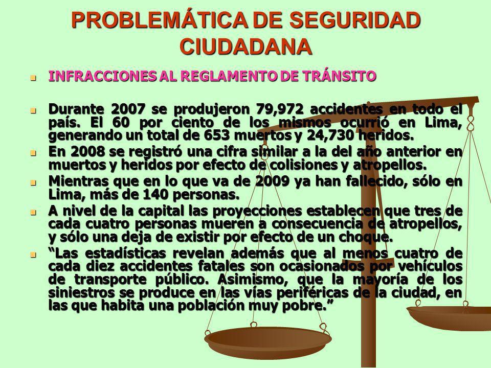 PROBLEMÁTICA DE SEGURIDAD CIUDADANA INFRACCIONES AL REGLAMENTO DE TRÁNSITO INFRACCIONES AL REGLAMENTO DE TRÁNSITO Durante 2007 se produjeron 79,972 ac