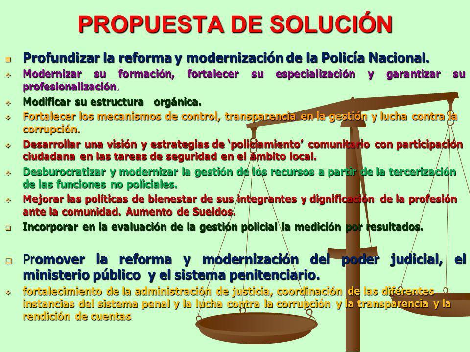 PROPUESTA DE SOLUCIÓN Profundizar la reforma y modernización de la Policía Nacional. Profundizar la reforma y modernización de la Policía Nacional. Mo