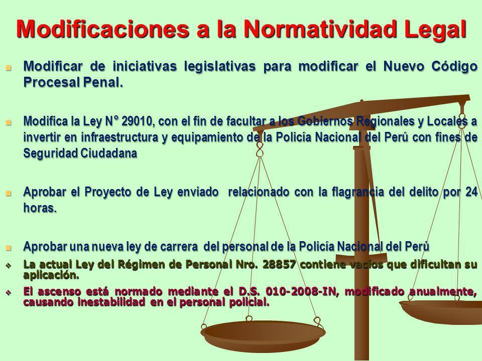 Modificaciones a la Normatividad Legal Modificar de iniciativas legislativas para modificar el Nuevo Código Procesal Penal. Modificar de iniciativas l