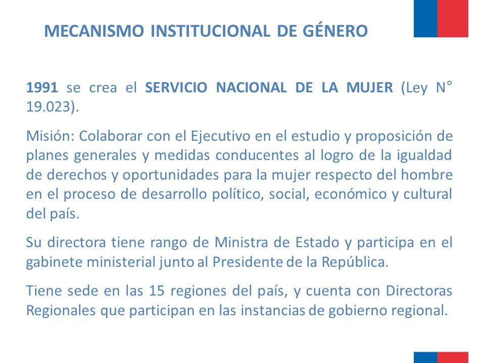 MECANISMO INSTITUCIONAL DE GÉNERO 1991 se crea el SERVICIO NACIONAL DE LA MUJER (Ley N° 19.023).