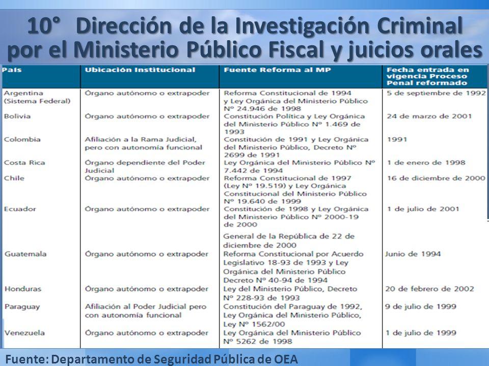 Segunda Parte: El Caso de Chile: Lecciones aprendidas y recomendaciones de buenas prácticas legislativas en materia de Seguridad Pública 1° Lecciones Aprendidas 2° Recomendaciones de Buenas Prácticas Legislativas 10° Dirección de la Investigación Criminal por el Ministerio Público Fiscal y juicios orales Fuente: Departamento de Seguridad Pública de OEA