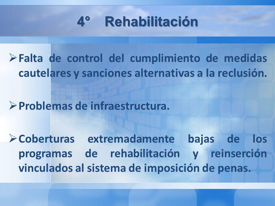 4°Rehabilitación Falta de control del cumplimiento de medidas cautelares y sanciones alternativas a la reclusión.