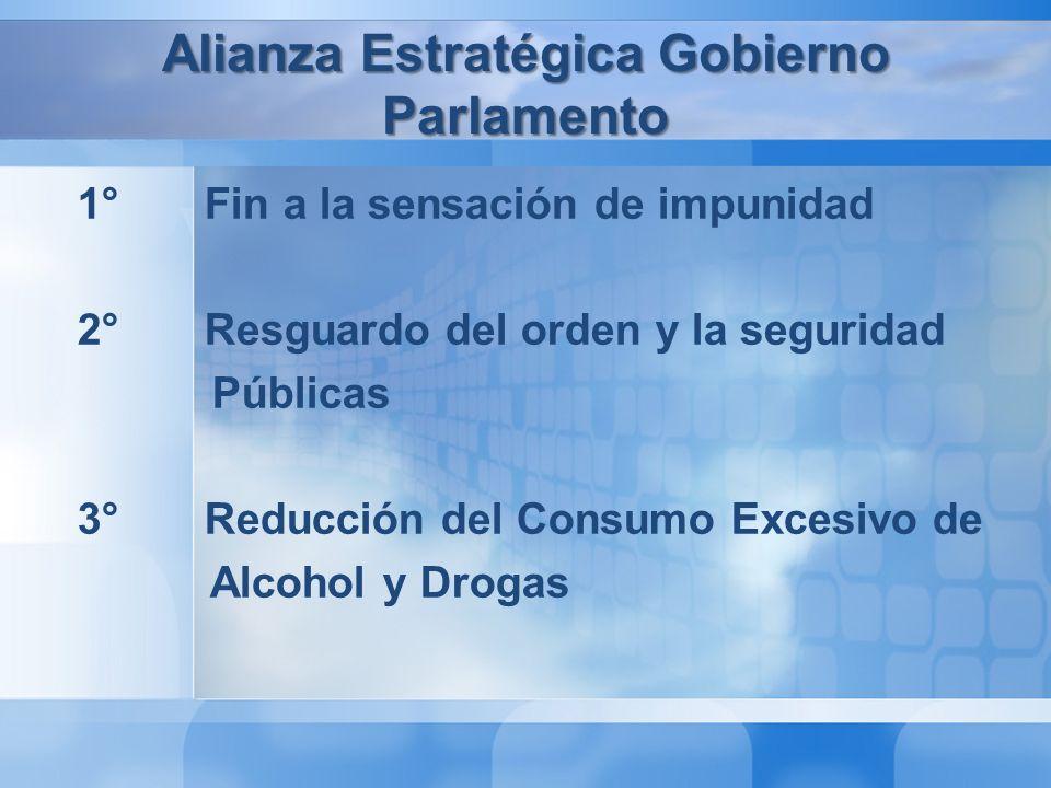 Alianza Estratégica Gobierno Parlamento 1° Fin a la sensación de impunidad 2° Resguardo del orden y la seguridad Públicas 3° Reducción del Consumo Excesivo de Alcohol y Drogas