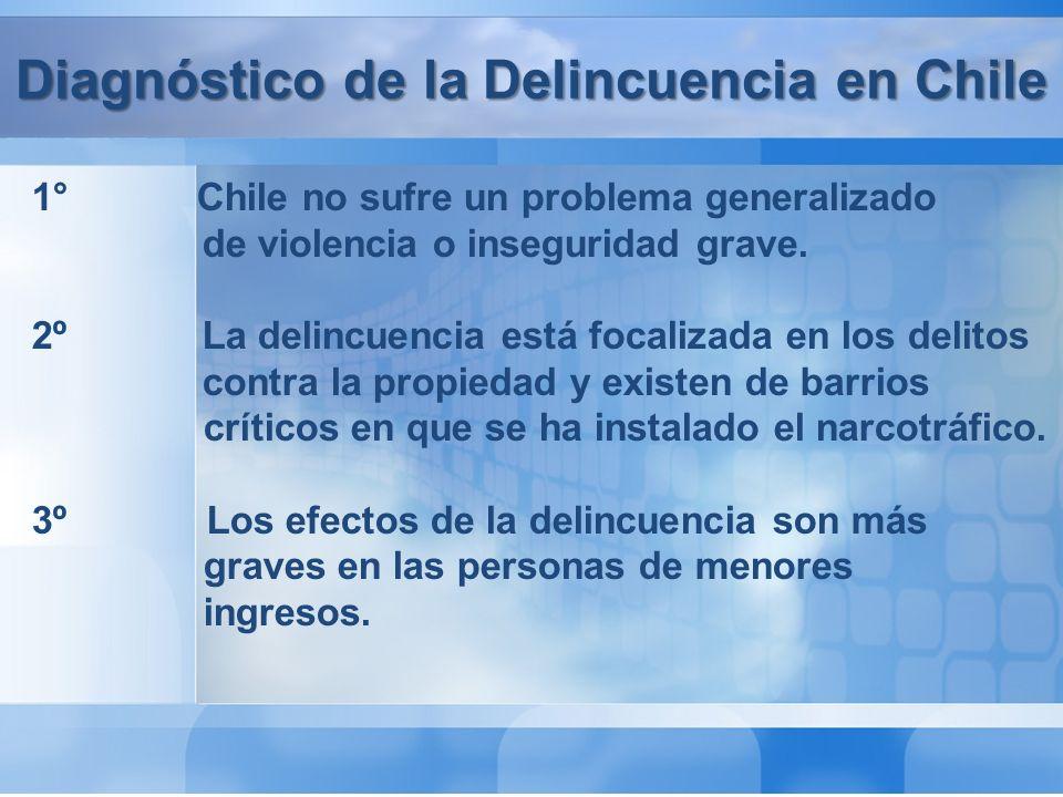 Diagnóstico de la Delincuencia en Chile 1° Chile no sufre un problema generalizado de violencia o inseguridad grave.