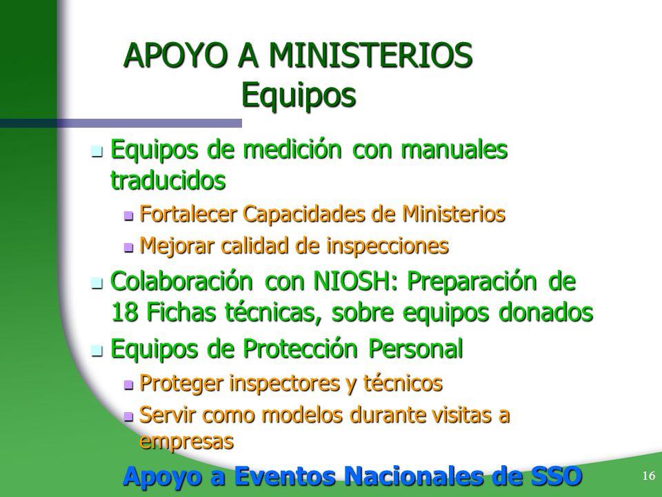 16 APOYO A MINISTERIOS Equipos Equipos de medición con manuales traducidos Equipos de medición con manuales traducidos Fortalecer Capacidades de Minis