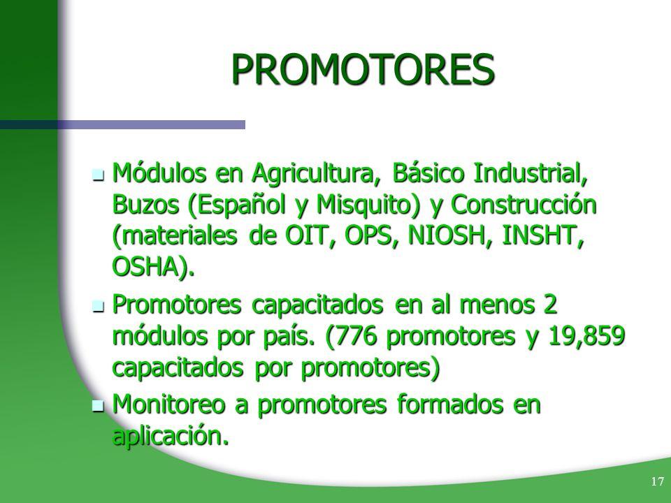 17 PROMOTORES Módulos en Agricultura, Básico Industrial, Buzos (Español y Misquito) y Construcción (materiales de OIT, OPS, NIOSH, INSHT, OSHA). Módul