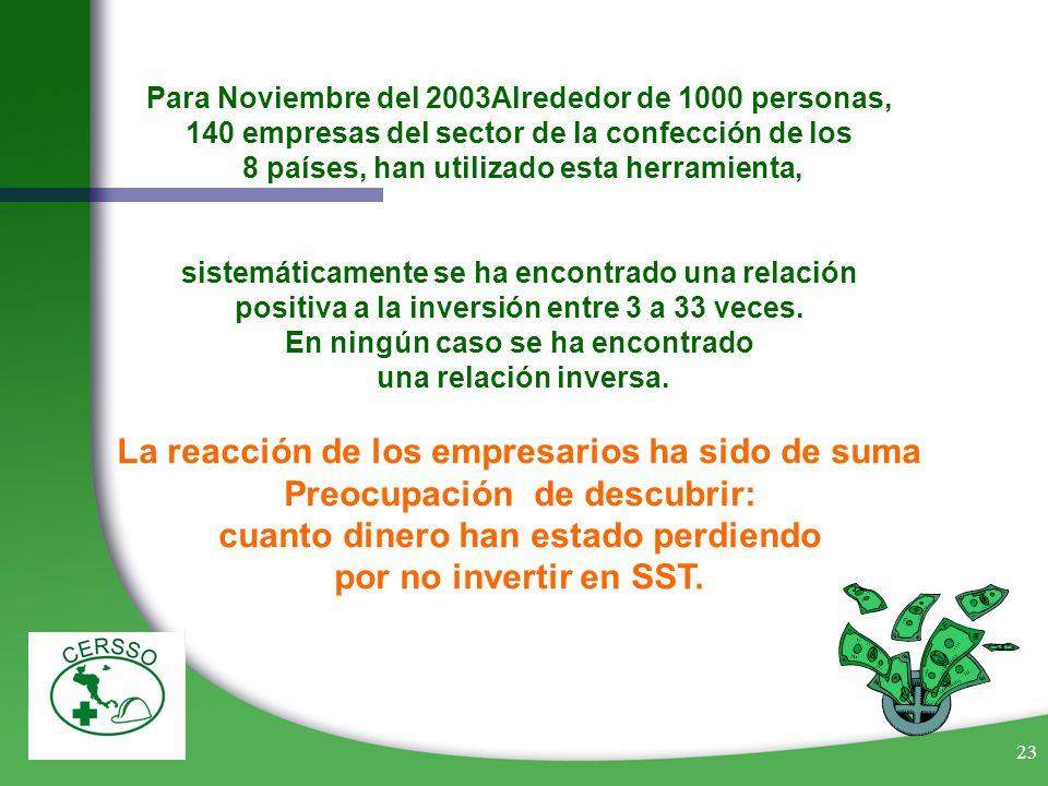 23 Para Noviembre del 2003Alrededor de 1000 personas, 140 empresas del sector de la confección de los 8 países, han utilizado esta herramienta, sistem