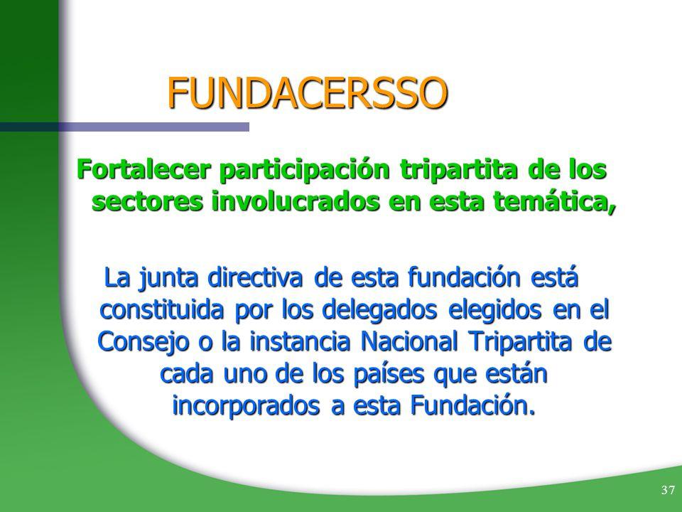 37 FUNDACERSSO Fortalecer participación tripartita de los sectores involucrados en esta temática, La junta directiva de esta fundación está constituid