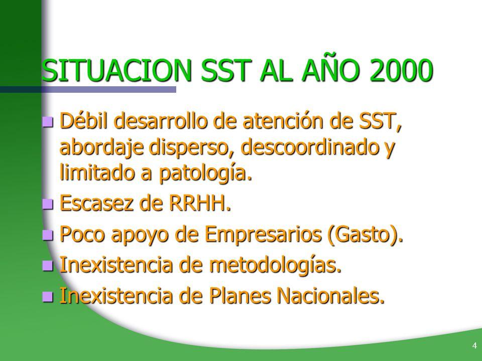 4 SITUACION SST AL AÑO 2000 Débil desarrollo de atención de SST, abordaje disperso, descoordinado y limitado a patología. Débil desarrollo de atención