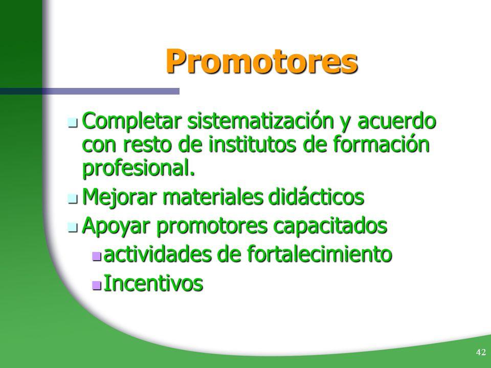 42 Promotores Completar sistematización y acuerdo con resto de institutos de formación profesional. Completar sistematización y acuerdo con resto de i