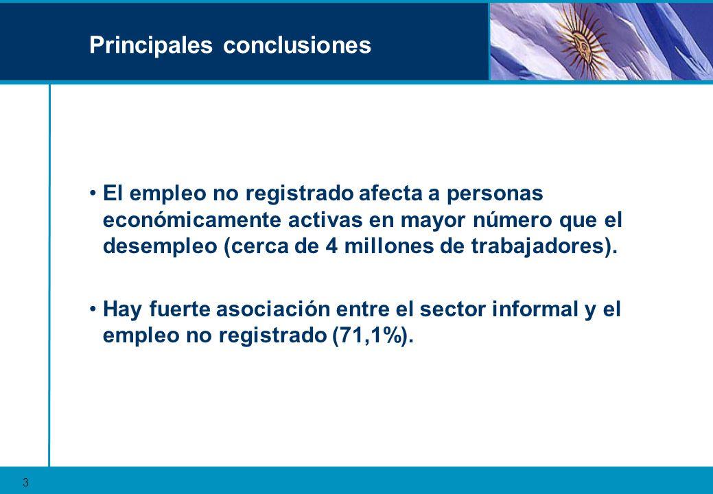 Una decisión política sostenida El MTEYSS, mediante la Ley 25.877, asumió competencias fiscalizadoras y sancionatorias a nivel nacional.
