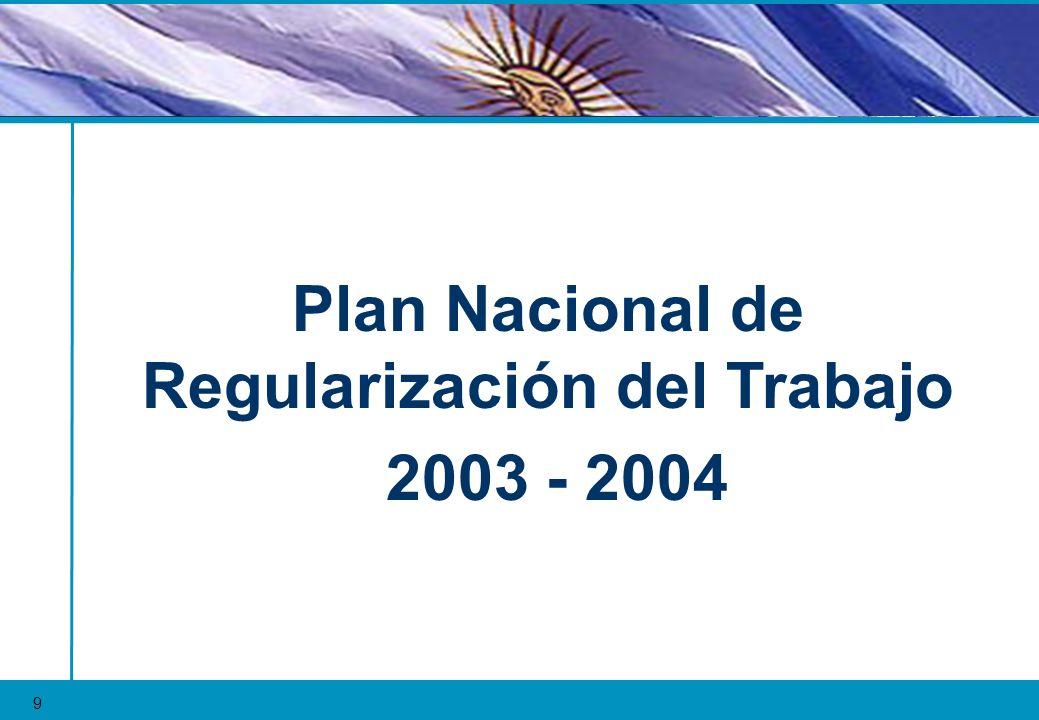 Fiscalizaciones realizadas Detalle por provincias 88.779292.453 TOTAL PAIS EMPRESASTRABAJADORES 2.3886.427 SGO.
