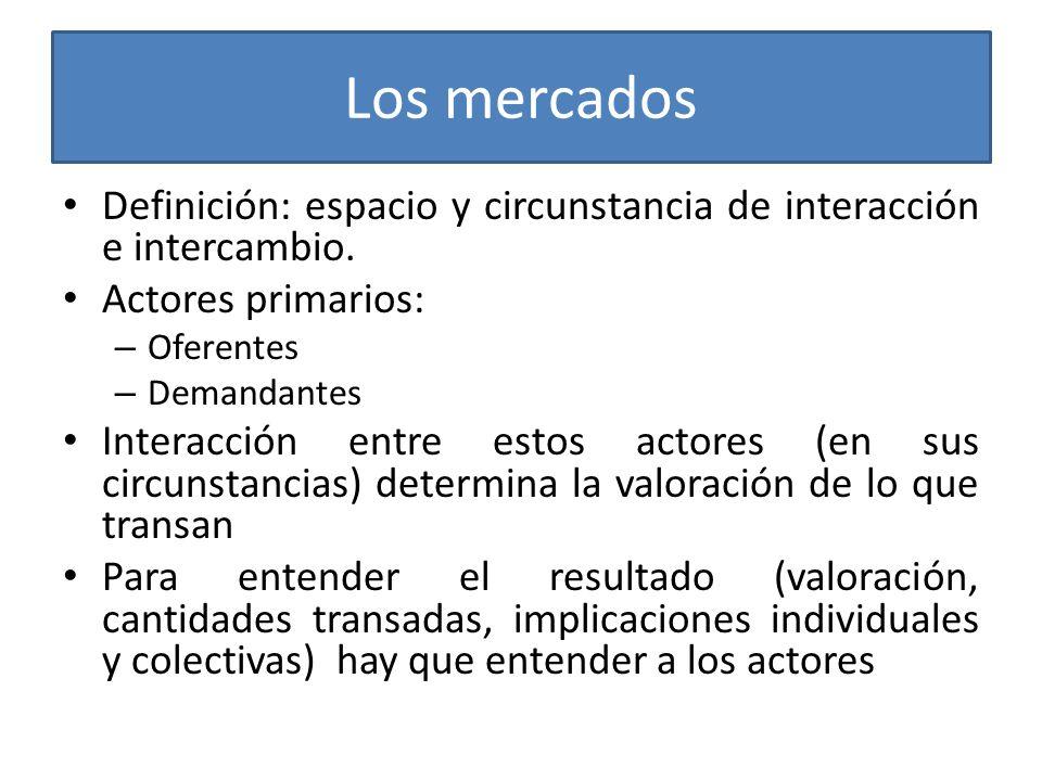 Los mercados: la demanda y los/as demandantes Características de los agentes: Va al mercado con dotación de recursos; restricción presupuestaria define Agente racional Búsqueda de satisfacción Orden de preferencias, preferencias transitivas Rendimientos marginales decrecientes