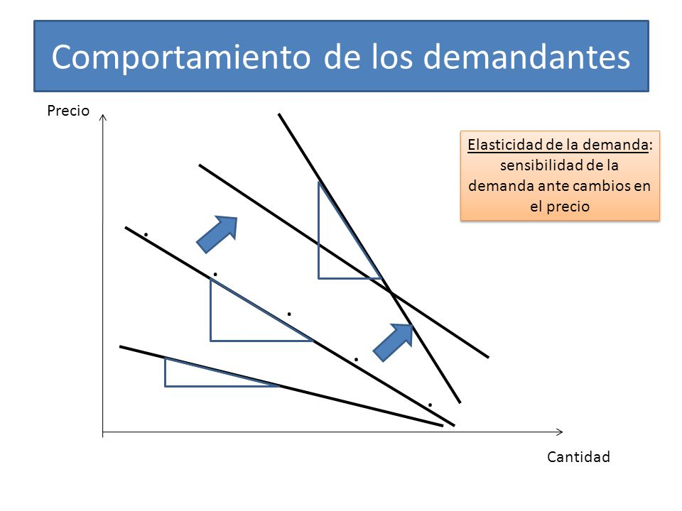 El Teorema de Coase - Si los particulares pueden negociar sin ningún costo sobre la asignación de los recursos, pueden resolver por si solos el problema de las externalidades.