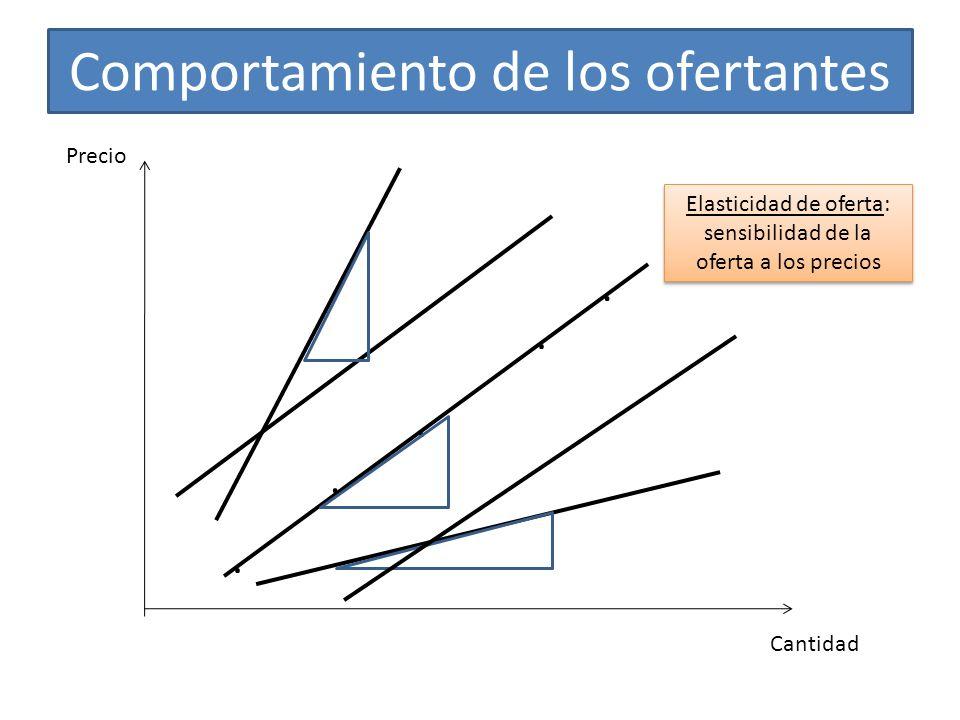 Negociación descentralizada: Teorema de Coase agroindustria Precio Cantidad D S Ind.