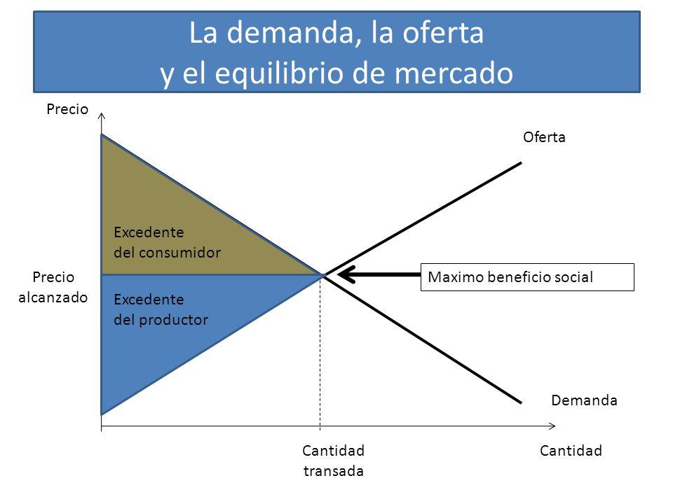Recurso hídrico efluente agroindustria Precio Cantidad D S Ind.