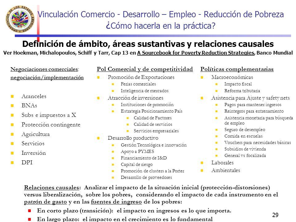 29 Vinculación Comercio - Desarrollo – Empleo - Reducción de Pobreza ¿ Cómo hacerla en la práctica.