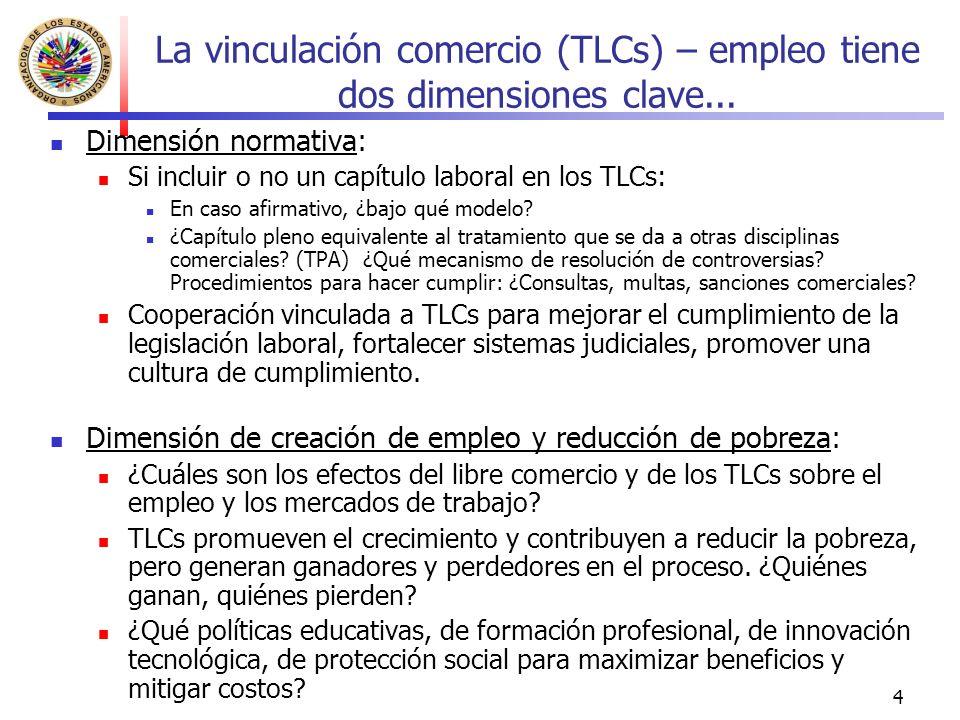 4 La vinculación comercio (TLCs) – empleo tiene dos dimensiones clave...