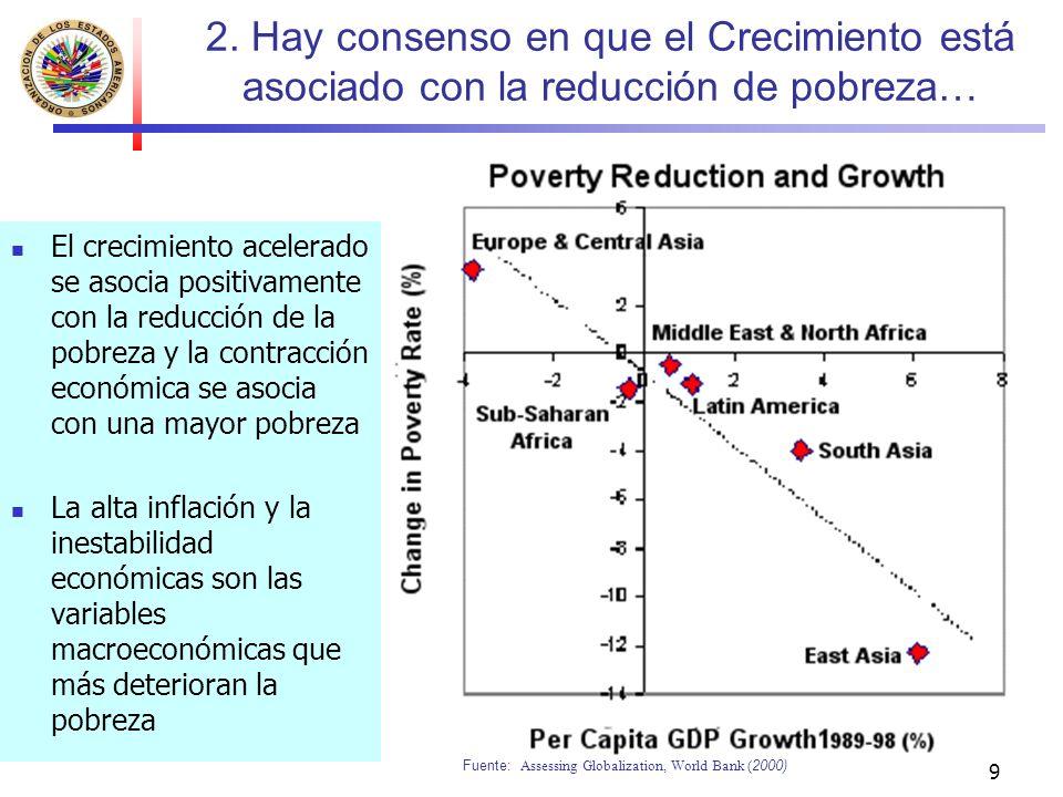10 Desempleo antes y después de la apertura 0.0 2.0 4.0 6.0 8.0 10.0 12.0 14.0 16.0 t-5t-4t-3t-2t-1tt+1t+2t+3t+4t+5 Años Fuente: A partir de tasas de desempleo según CEPAL (2001).