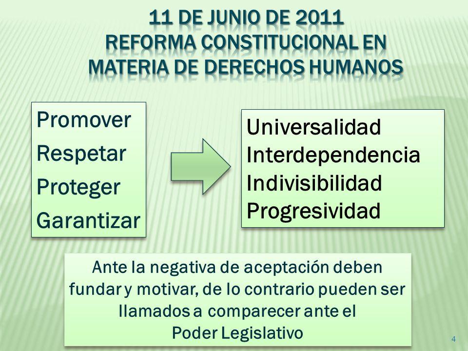 4 Promover Respetar Proteger Garantizar Promover Respetar Proteger Garantizar Universalidad Interdependencia Indivisibilidad Progresividad Universalid