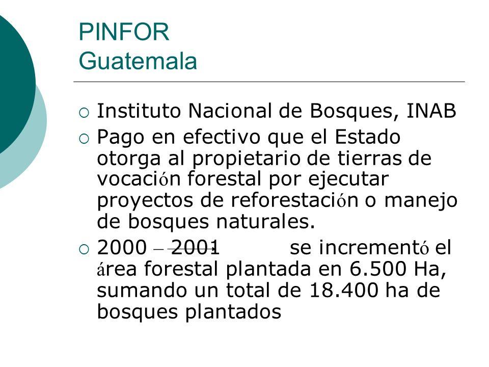 PINFOR Guatemala Instituto Nacional de Bosques, INAB Pago en efectivo que el Estado otorga al propietario de tierras de vocaci ó n forestal por ejecut