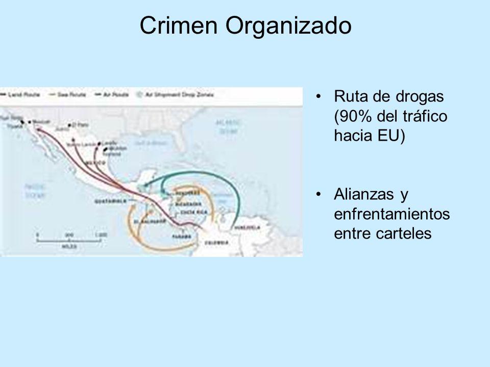 Crimen Organizado Ruta de drogas (90% del tráfico hacia EU) Alianzas y enfrentamientos entre carteles