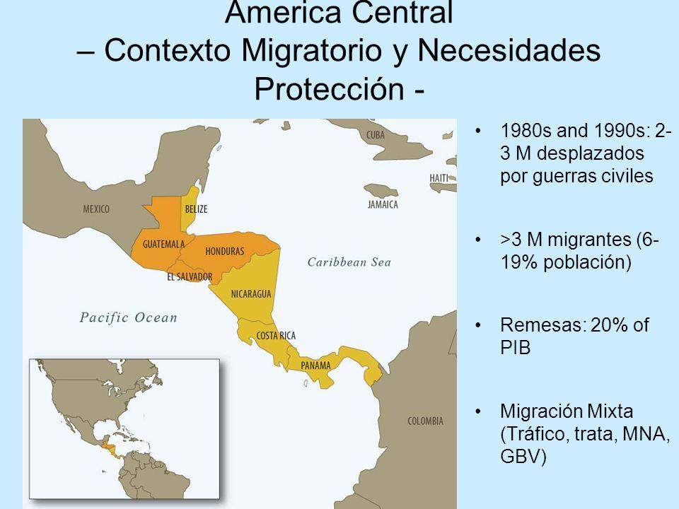 America Central – Contexto Migratorio y Necesidades Protección - 1980s and 1990s: 2- 3 M desplazados por guerras civiles >3 M migrantes (6- 19% poblac