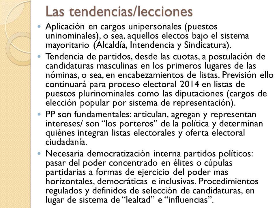 Las tendencias/lecciones Aplicación en cargos unipersonales (puestos uninominales), o sea, aquellos electos bajo el sistema mayoritario (Alcaldía, Int