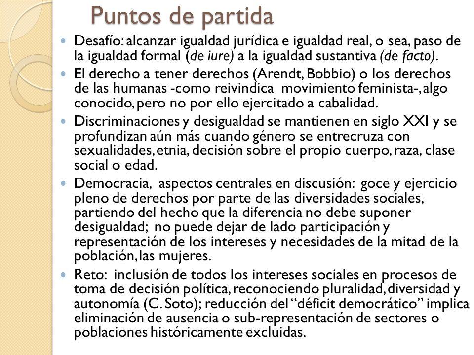 Concluyendo La representación política y la participación -en igualdad y no discriminación- remite a: calidad de la democracia y del sistema político, del papel del Estado y sus instituciones en la generación de los mecanismos legales y de política pública para garantizar igualdad.