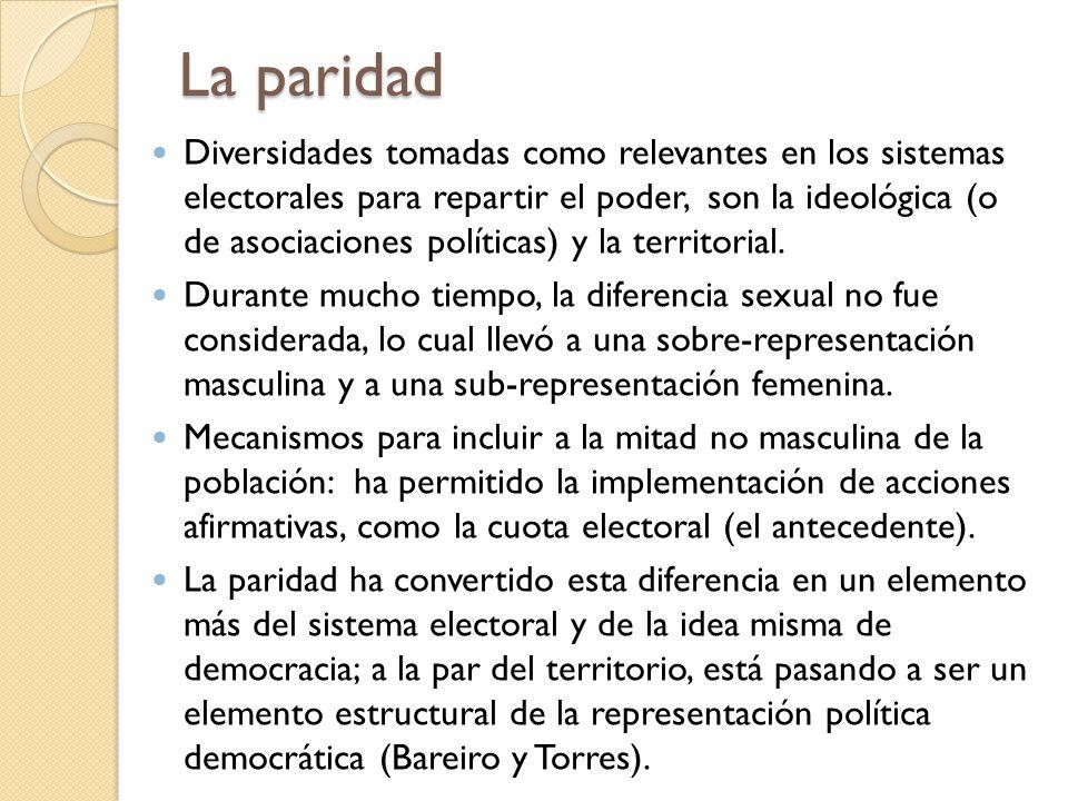 La paridad Diversidades tomadas como relevantes en los sistemas electorales para repartir el poder, son la ideológica (o de asociaciones políticas) y