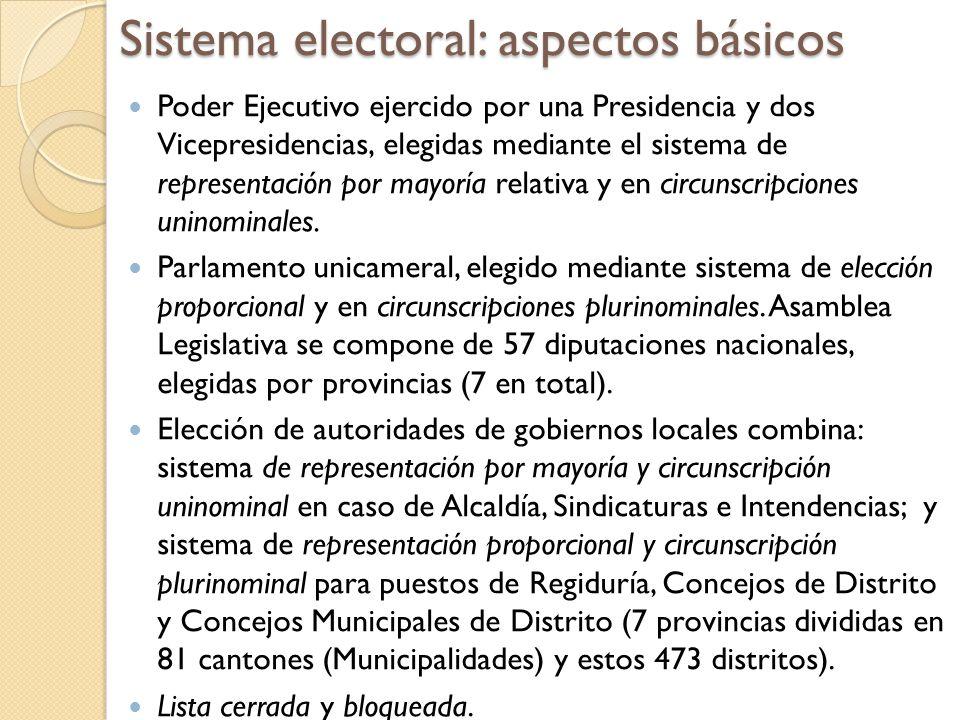 Sistema electoral: aspectos básicos Poder Ejecutivo ejercido por una Presidencia y dos Vicepresidencias, elegidas mediante el sistema de representació