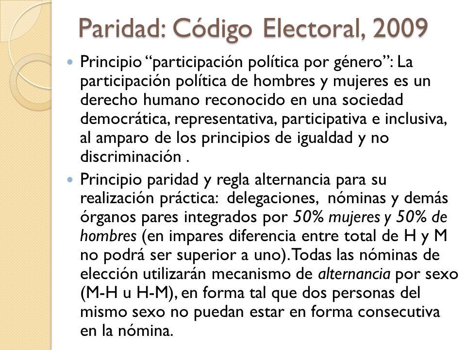 Paridad: Código Electoral 2009 Sanciones: no inscripción (o renovación) de partidos políticos y estatutos, así como de nóminas de elección popular y cargos en órganos de dirección y representación política, que no cumplan con participación paritaria y alterna.