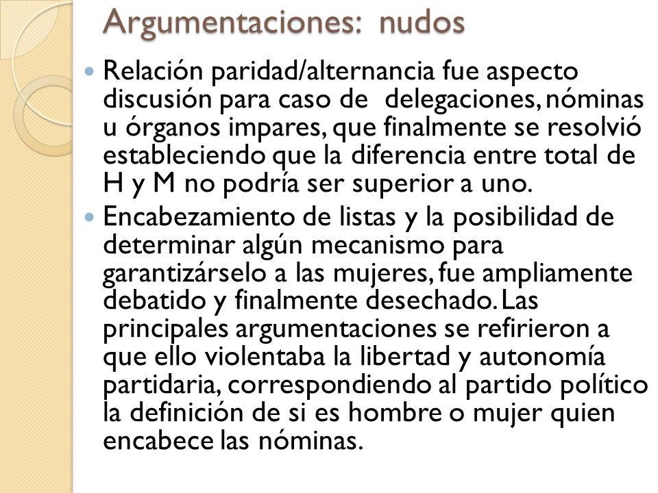 Argumentaciones: nudos Relación paridad/alternancia fue aspecto discusión para caso de delegaciones, nóminas u órganos impares, que finalmente se reso