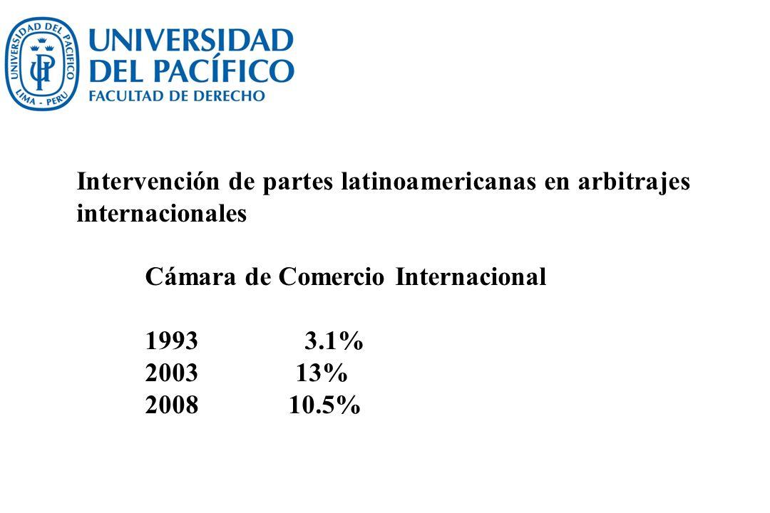Intervención de partes latinoamericanas en arbitrajes internacionales Cámara de Comercio Internacional 1993 3.1% 2003 13% 2008 10.5%