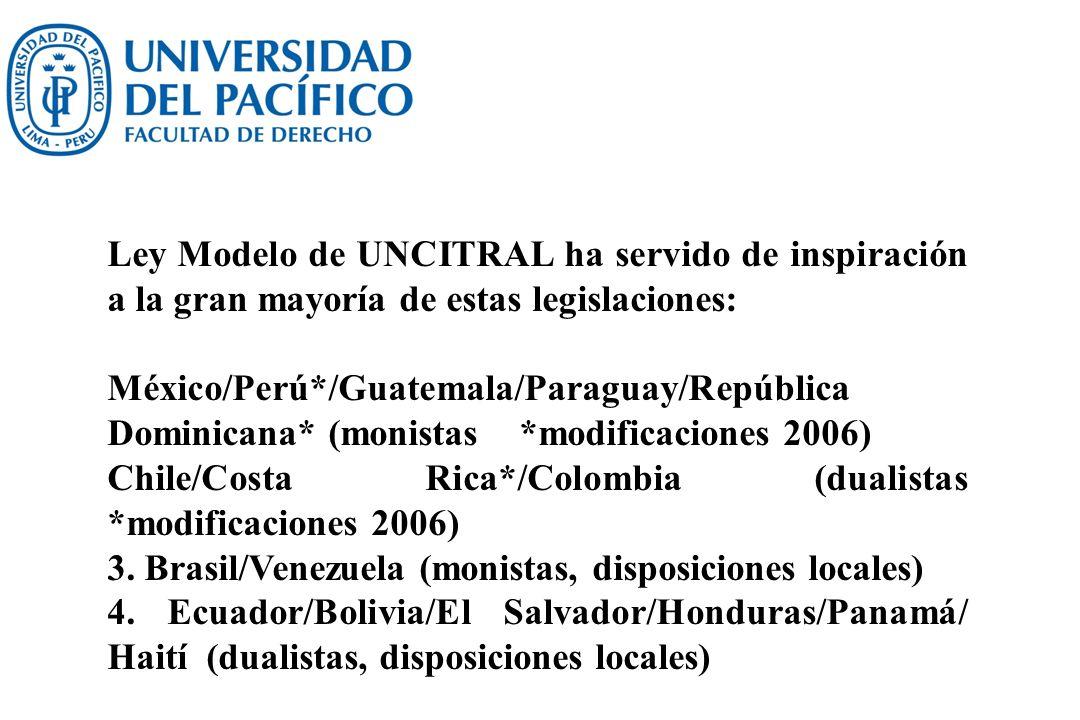 Ley Modelo de UNCITRAL ha servido de inspiración a la gran mayoría de estas legislaciones: México/Perú*/Guatemala/Paraguay/República Dominicana* (moni