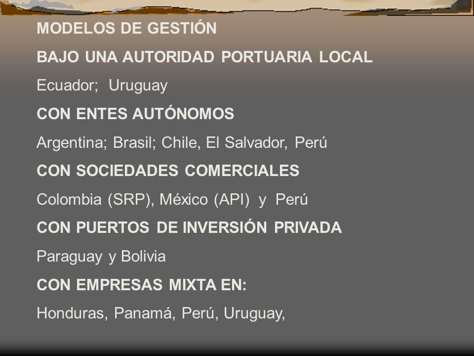 MODELOS DE GESTIÓN BAJO UNA AUTORIDAD PORTUARIA LOCAL Ecuador; Uruguay CON ENTES AUTÓNOMOS Argentina; Brasil; Chile, El Salvador, Perú CON SOCIEDADES