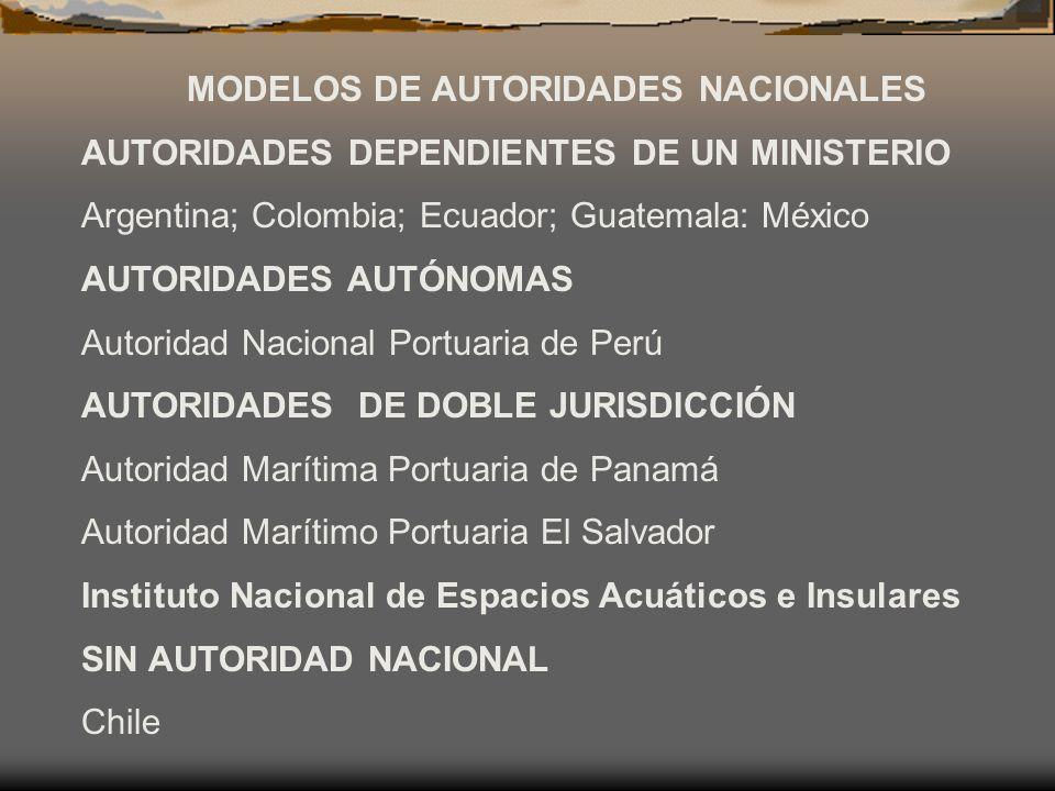 MODELOS DE AUTORIDADES NACIONALES AUTORIDADES DEPENDIENTES DE UN MINISTERIO Argentina; Colombia; Ecuador; Guatemala: México AUTORIDADES AUTÓNOMAS Auto