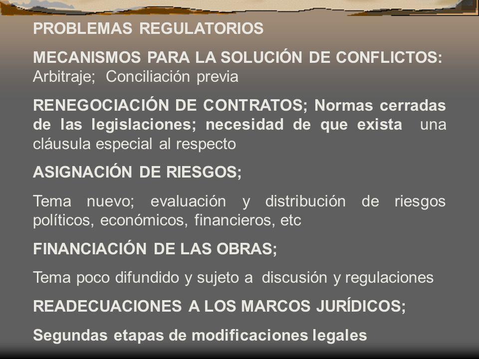 PROBLEMAS REGULATORIOS MECANISMOS PARA LA SOLUCIÓN DE CONFLICTOS: Arbitraje; Conciliación previa RENEGOCIACIÓN DE CONTRATOS; Normas cerradas de las le