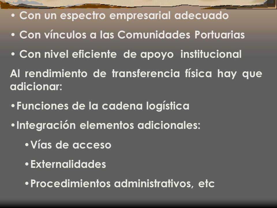 Con un espectro empresarial adecuado Con vínculos a las Comunidades Portuarias Con nivel eficiente de apoyo institucional Al rendimiento de transferen