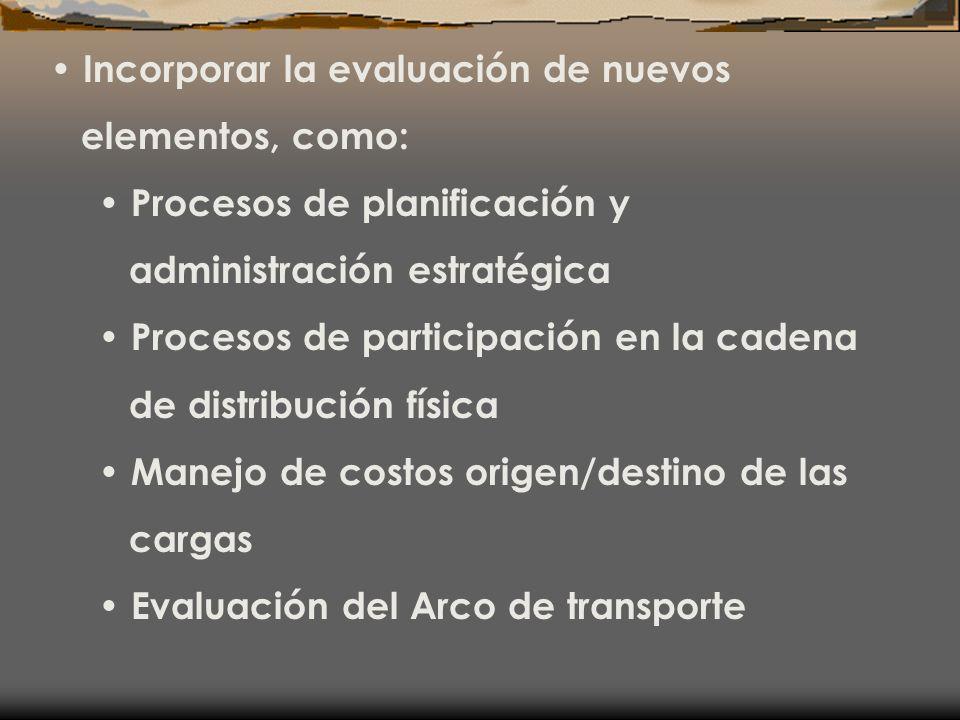 Incorporar la evaluación de nuevos elementos, como: Procesos de planificación y administración estratégica Procesos de participación en la cadena de d