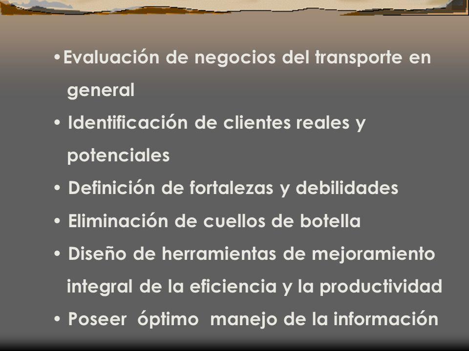 Evaluación de negocios del transporte en general Identificación de clientes reales y potenciales Definición de fortalezas y debilidades Eliminación de