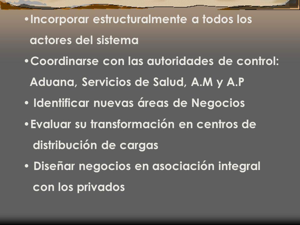 Incorporar estructuralmente a todos los actores del sistema Coordinarse con las autoridades de control: Aduana, Servicios de Salud, A.M y A.P Identifi