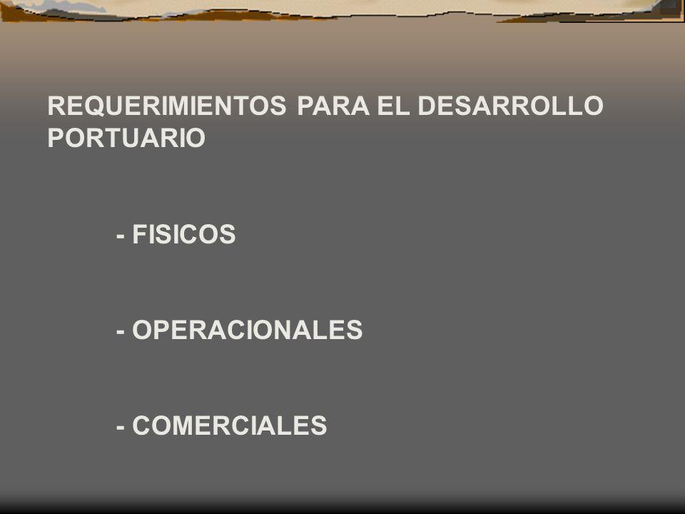 REQUERIMIENTOS PARA EL DESARROLLO PORTUARIO - FISICOS - OPERACIONALES - COMERCIALES