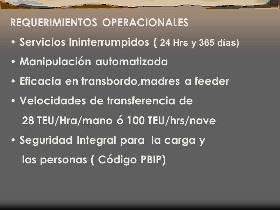 REQUERIMIENTOS OPERACIONALES Servicios Ininterrumpidos ( 24 Hrs y 365 días) Manipulación automatizada Eficacia en transbordo,madres a feeder Velocidad