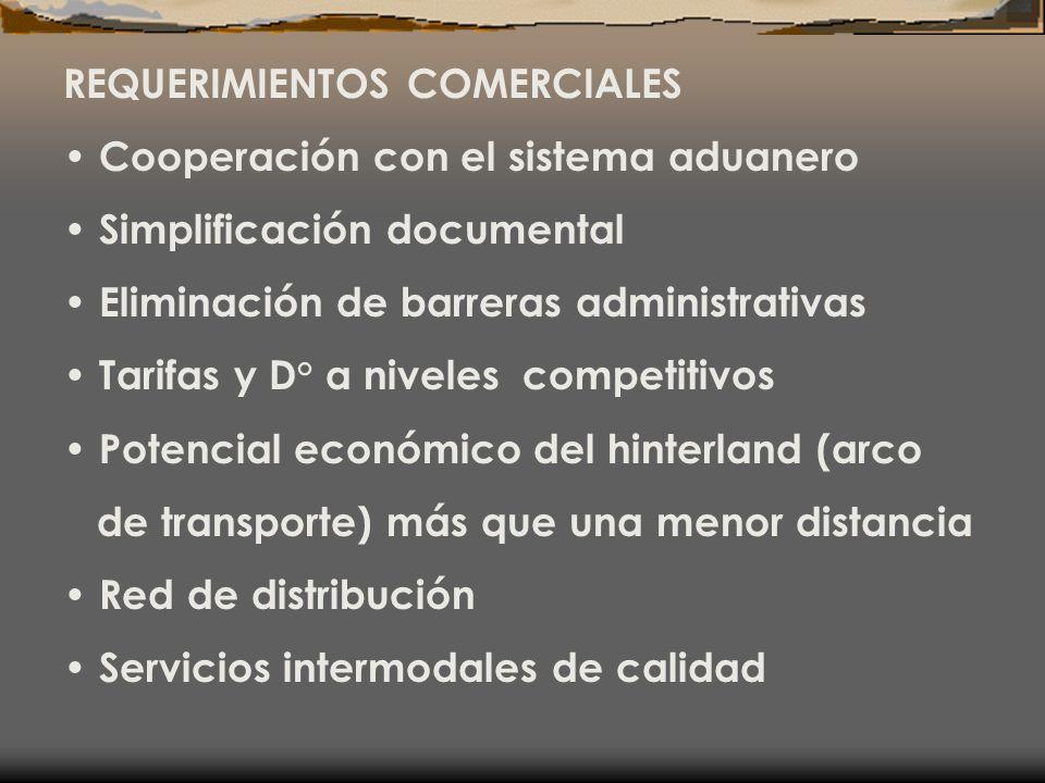 REQUERIMIENTOS COMERCIALES Cooperación con el sistema aduanero Simplificación documental Eliminación de barreras administrativas Tarifas y D° a nivele