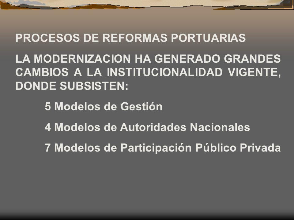 PROCESOS DE REFORMAS PORTUARIAS LA MODERNIZACION HA GENERADO GRANDES CAMBIOS A LA INSTITUCIONALIDAD VIGENTE, DONDE SUBSISTEN: 5 Modelos de Gestión 4 M