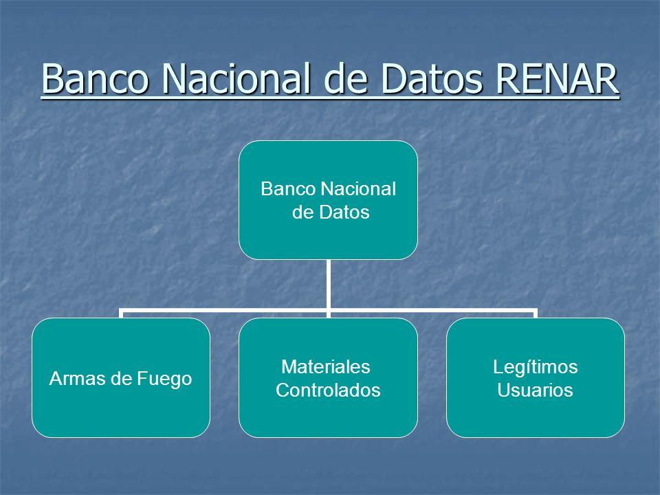 Banco Nacional de Datos RENAR Banco Nacional de Datos Armas de Fuego Materiales Controlados Legítimos Usuarios