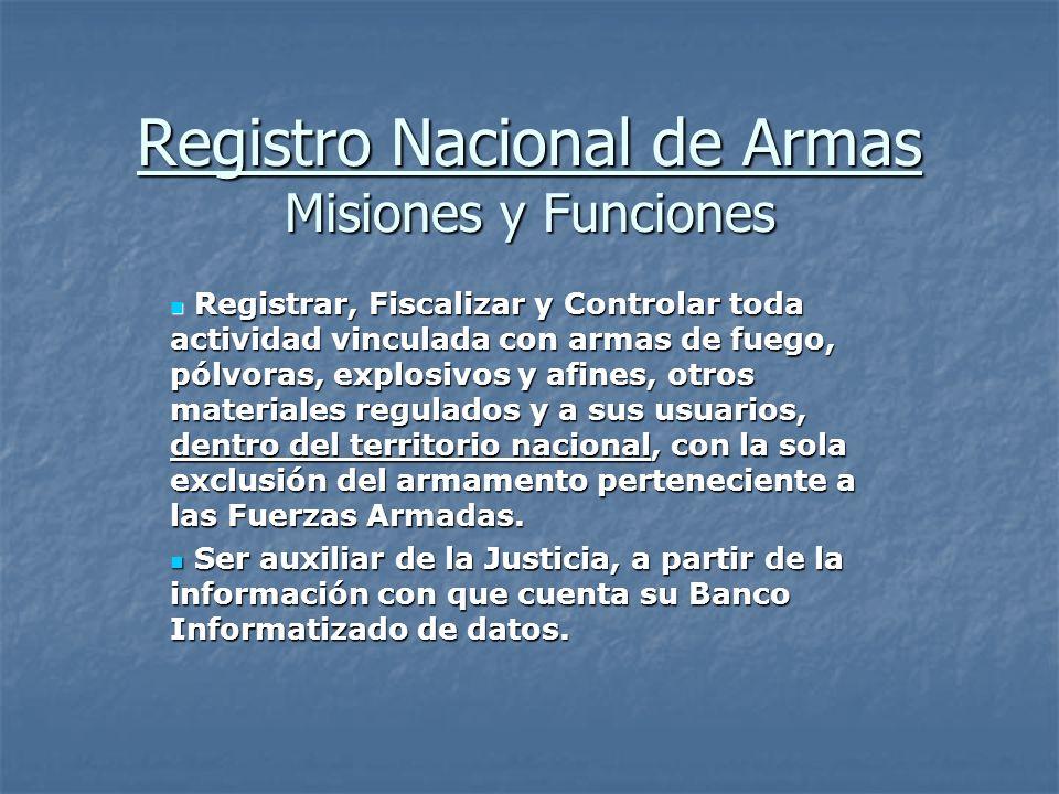 Registro Nacional de Armas Misiones y Funciones Registrar, Fiscalizar y Controlar toda actividad vinculada con armas de fuego, pólvoras, explosivos y